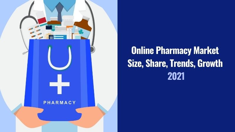 Online Pharmacy Market Size, Share, Trends, Growth 2021